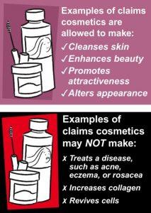 cosmetics-vs-drugs-FYI